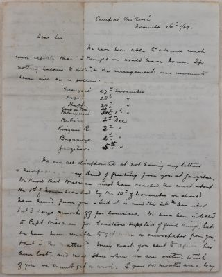 Rare Original Expedition Letter Written and Signed by Henry Stanley in the Camp