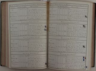 """[Collection of Several Original Logbooks of 1882-1886, Kept by a Young Midshipman on Board of Several Royal Navy Ships, Bound Together with Information on Hong Kong, Singapore, Geomundo Islands, Battle of Fuzhou, French Blockade of Taiwan, Bombardment Of Alexandria and Titled:] Logs of Her Majesty's Ships """"Achilles"""" Commanded by Captain Edward Kelly from Jany/ 21st 1882 to Sept. 23rd 1883, """"Orontes"""" (for passage), """"Champion,"""" Commanded by Captain A.T. Powett from Decr. 16th, 1883 to… Written & Kept by A.E.H. Marescaux, Midn."""