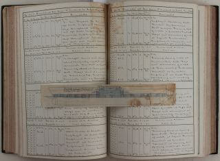 "[Collection of Several Original Logbooks of 1882-1886, Kept by a Young Midshipman on Board of Several Royal Navy Ships, Bound Together with Information on Hong Kong, Singapore, Geomundo Islands, Battle of Fuzhou, French Blockade of Taiwan, Bombardment Of Alexandria and Titled:] Logs of Her Majesty's Ships ""Achilles"" Commanded by Captain Edward Kelly from Jany/ 21st 1882 to Sept. 23rd 1883, ""Orontes"" (for passage), ""Champion,"" Commanded by Captain A.T. Powett from Decr. 16th, 1883 to… Written & Kept by A.E.H. Marescaux, Midn."